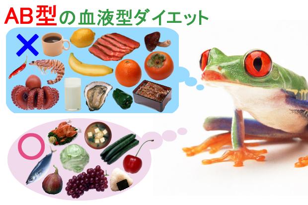 AB型の血液型ダイエット