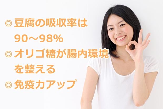 豆腐ダイエット痩せた体験談