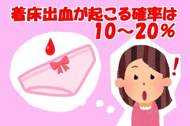 妊娠超初期症状着床出血がある生理予定日1週間前の出血