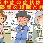 熱中症症状危険度段階対策画像