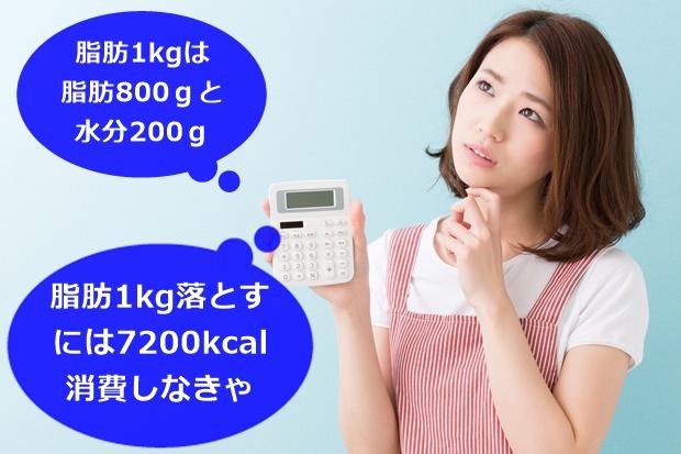 1kgの体重体脂肪を落とす消費エネルギー