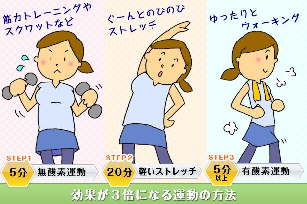 有酸素運動と無酸素運動の効果的なやり方