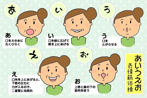 表情筋トレーニング方法画像