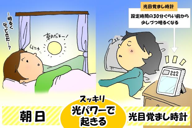 光目覚める効果