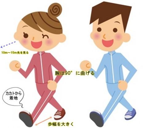 正しい歩き方画像