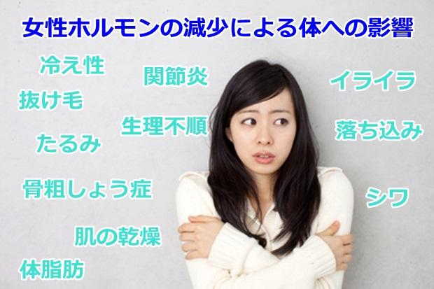 女性ホルモン減少の影響