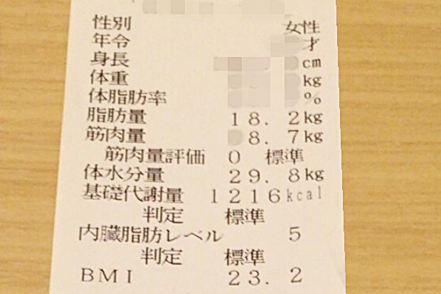 ラ・パルレ体脂肪計タニタデータ