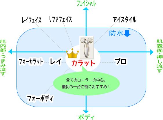 リファの図解
